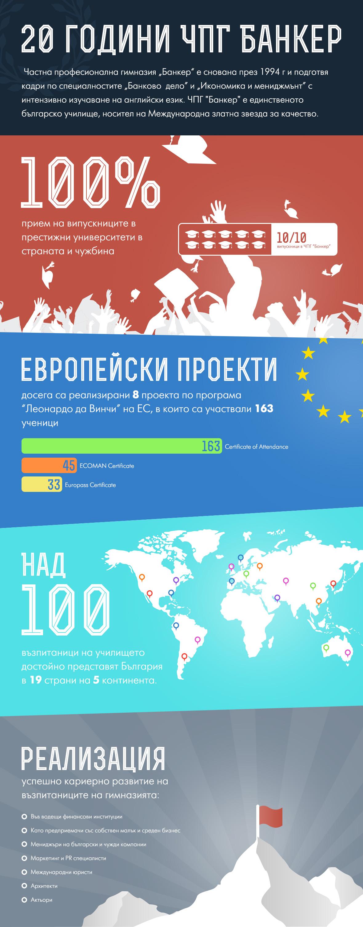 infographic-v2-ColorVariant_final (1)